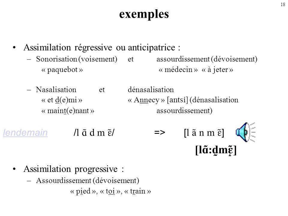exemples [lA):d0mE)3] Assimilation régressive ou anticipatrice :